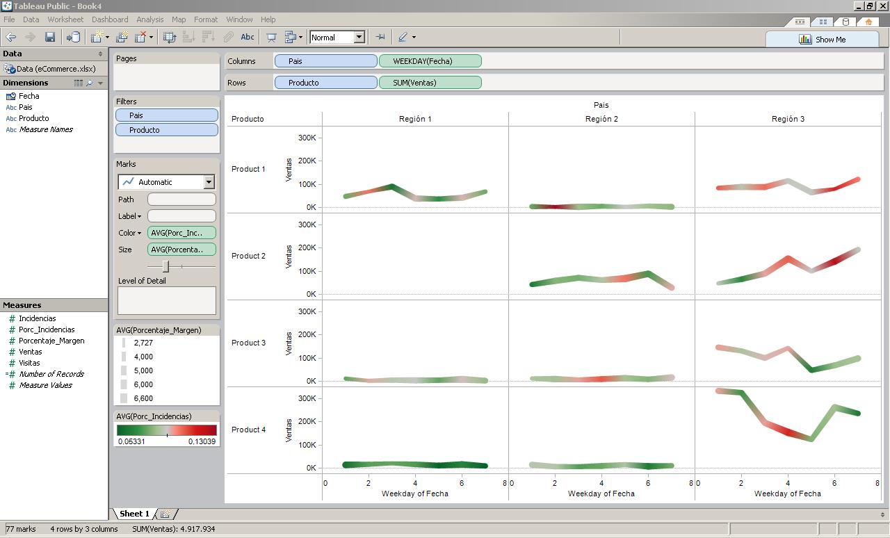 3 indicadores vs. 3 variables de segmentación con Tableau Public