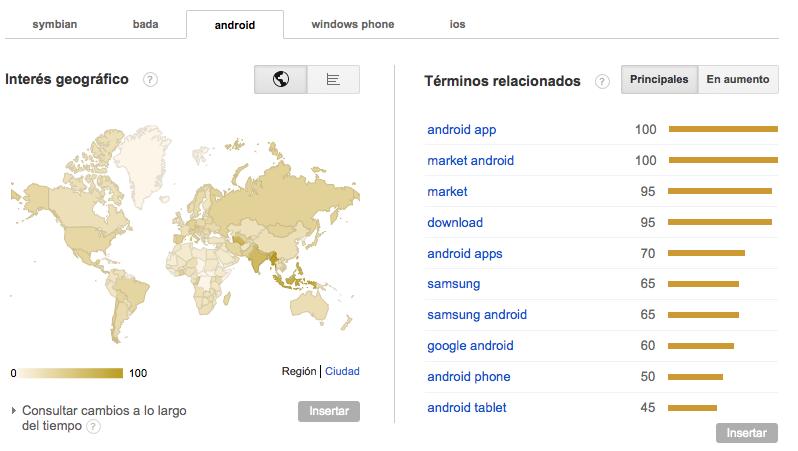 Google Trends - Interés geográfico y Términos relacionados