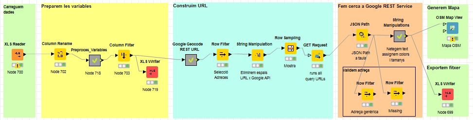knime_workflow